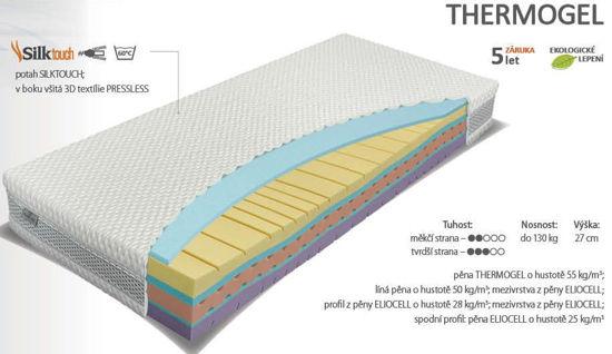 Obrázek Matrace Termogel