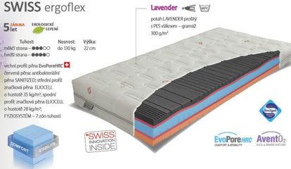 Obrázek Matrace Swiss ergoflex