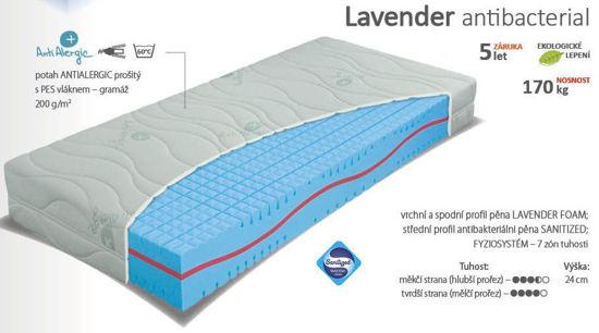 Obrázek Matrace Lavender antibakterial